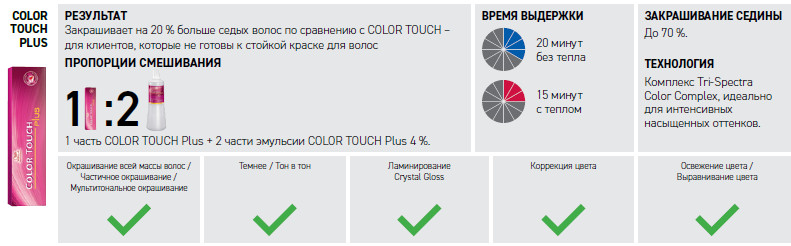 Wella Color Touch Plus инструкция