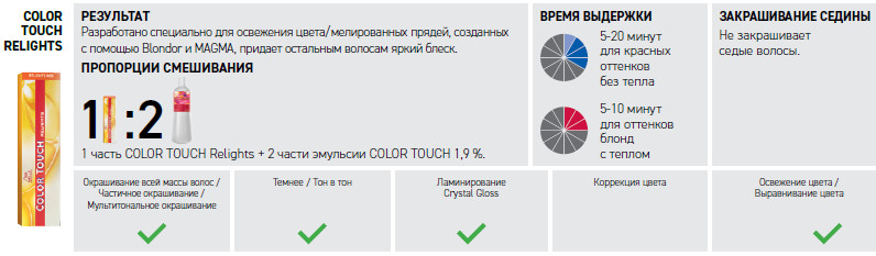 Wella Color Touch Relights инструкция